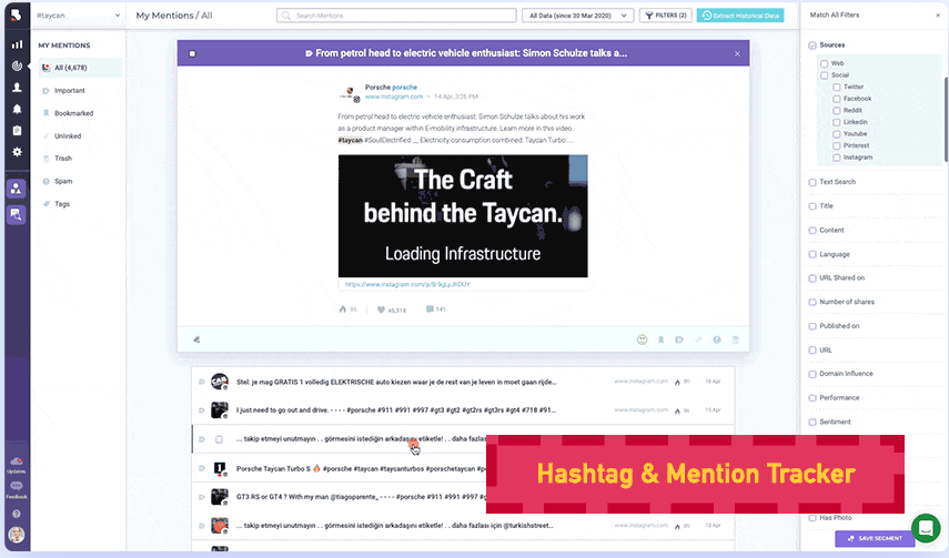 Hashtag Tracker van Brandmentions