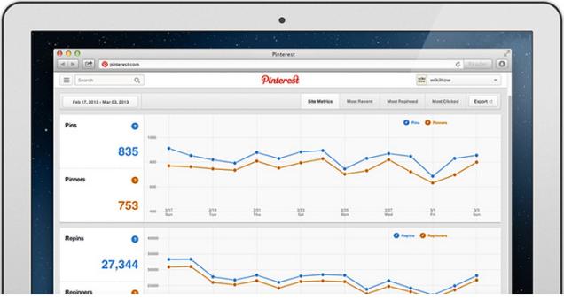 Pinterest lanceert statistieken voor bedrijven
